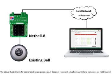School Bell Timer Webbased Controller With Up To 500 Schedules. Linortek Bell8 Is A Tcpip Ether Bell Ringer For Factory And School. Wiring. School Bell Wire Diagram At Scoala.co